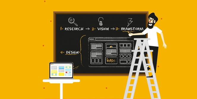 free marketing automation Visual designer
